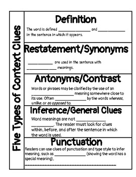 Context Clues Type Interactive Notebook Foldable