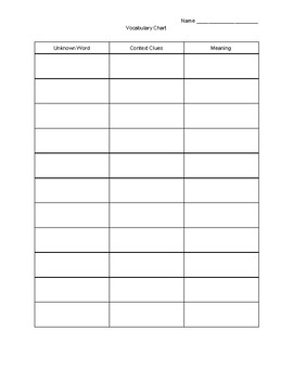 Context Clues Vocabulary Chart