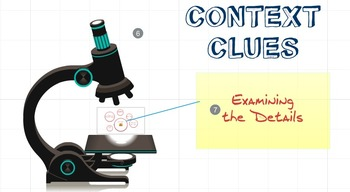 Context Clues lesson with Prezi and worksheet grades 4-9