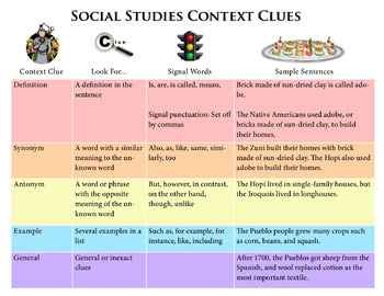 Context Clues in Social Studies