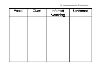 Context Clues to Infer Word Meaning