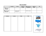 Continent Country State City Sort for Interactive Notebooks