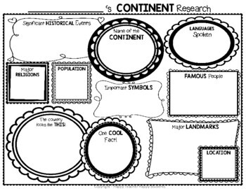 Continent Research Activity: Continent Graphic Organizer