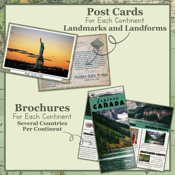 Continent Unit Studies From Around the World- Growing Bundle
