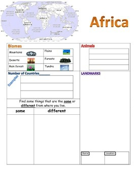 Continent fact gathering page- Africa