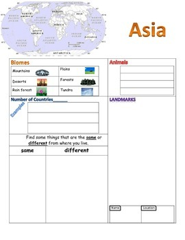 Continent fact gathering page- Asia