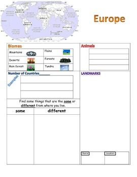 Continent fact gathering page- Europe