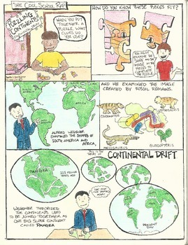 Continental Drift Lesson Plan / Activity