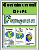 Continental Drift - Pangaea Posters, Flip Book, Interactive Flap Book & More
