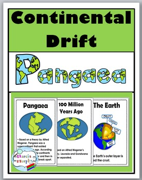 Continental Drift - Pangaea Posters, Flip Book, Interactiv
