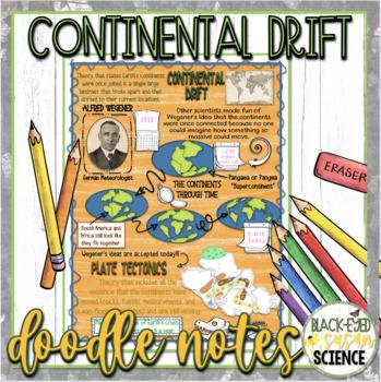 Continental Drift & Plate Tectonics Doodle Notes (Alfred Wegener)