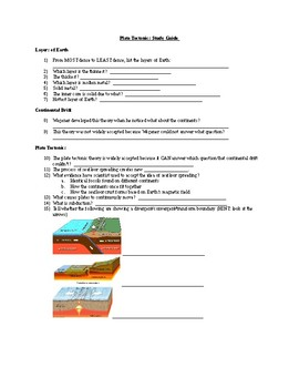 Continental Drift, Plate Tectonics and Layers of Earth Review