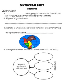 Continental Drift & Sea-Floor Spreading Lesson Pack