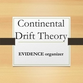 Continental Drift Theory Graphic Organizer