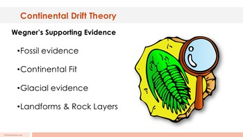Continental Drift Theory - Supplemental Lesson - No Lab