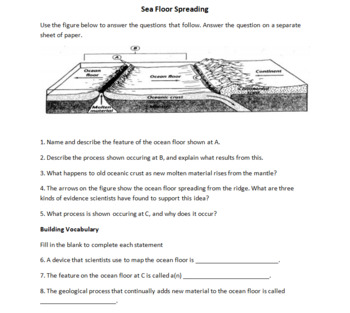 Continental Drift and Sea Floor Spreading Readings and Worksheets