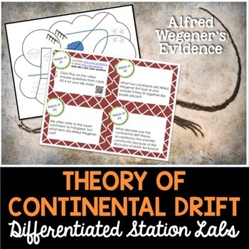 Continental Drift Theory Student-Led Station Lab