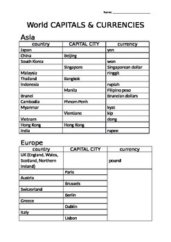 continents countries capitals currencies table worksheet key. Black Bedroom Furniture Sets. Home Design Ideas