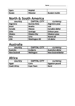 Continents Countries Capitals & Currencies Table Worksheet & Key