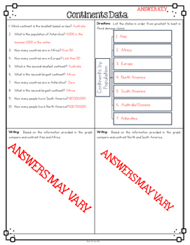 Continents Diagram and Comprehension Questions