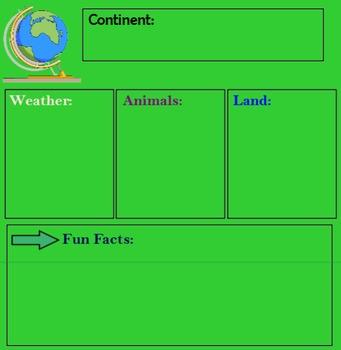 Continents Graphic Organizer
