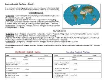 Continents Project - Grade 7 geography
