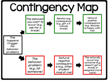 Contingency Map Templates for Behavioral Problem Solving (autism, special ed)