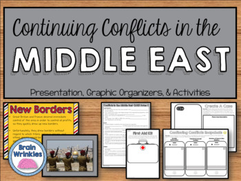 Continuing Conflicts in the Middle East (SS7H2)