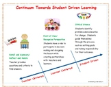 Continuum Towards Student Driven Learning