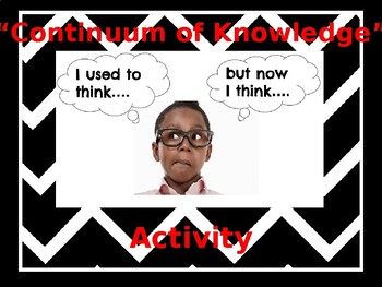Continuum of Knowledge Activity
