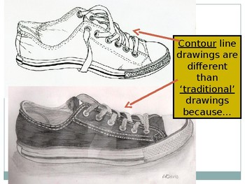 Contour Line Drawing Powerpoint