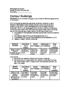 Contour Rubbings