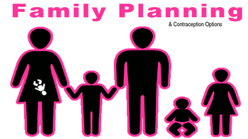 Contraception Options Power Point