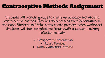 Birth Control/Contraceptive Methods Assignment