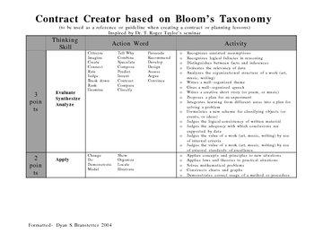 Contract Creator