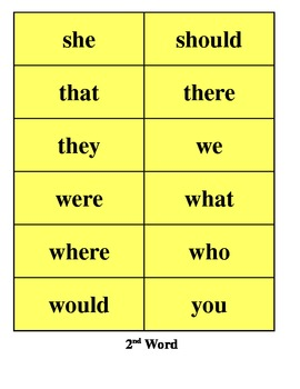 Contraction Action! Answer Sheet and Word Cards