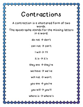 Contraction Anchor Chart with Examples