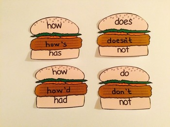 Contraction Burgers