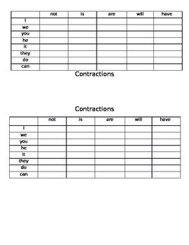 Contraction Chart