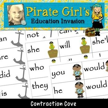 Contraction Cove Activity