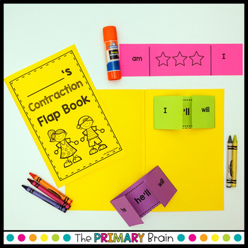 Contraction Flap Book
