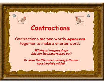 Contraction Flipchart