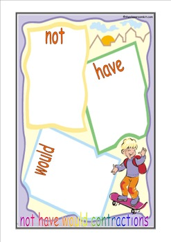 Contraction Game: not have would