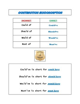 Contraction Misconception