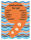 Contraction Not