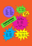 Contraction Poster