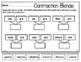 Contraction Word Sort Worksheets