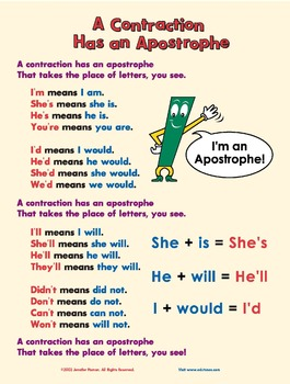 Contractions Song / Video / Common Core-Aligned