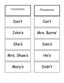 Contraction vs. Possessive Activity