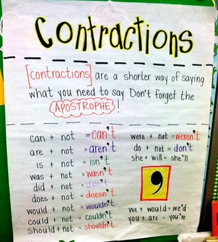 Contractions - ANCHOR CHART